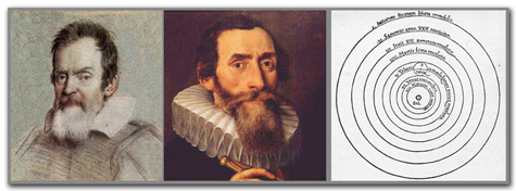Galileo Galilei, Johannes Keppler i el model Heliocèntric d'Univers